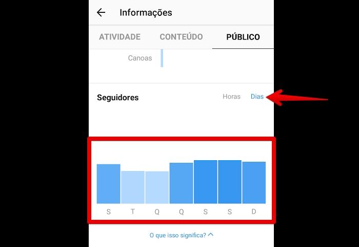 analytics-do-instagram-dias