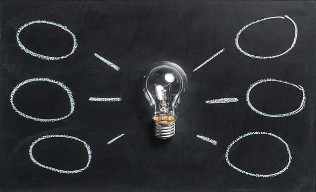 fragmentar seus objetivos ideias